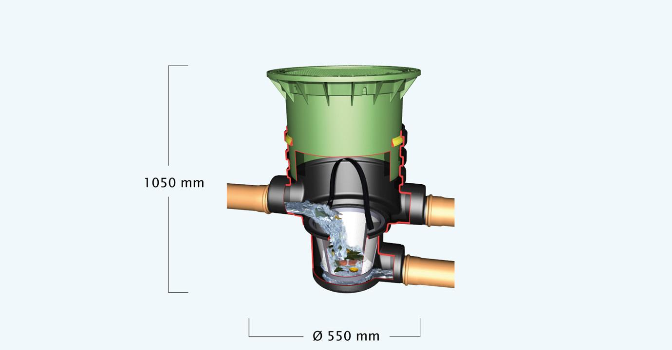 UNIVERSAL-FILTER földbe építendő esővízszűrő, lépésálló