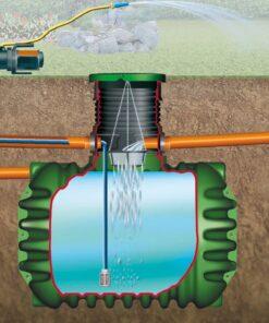 Esővízgyűjtő tartályrendszerek